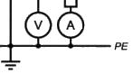 Петля фаза-нуль